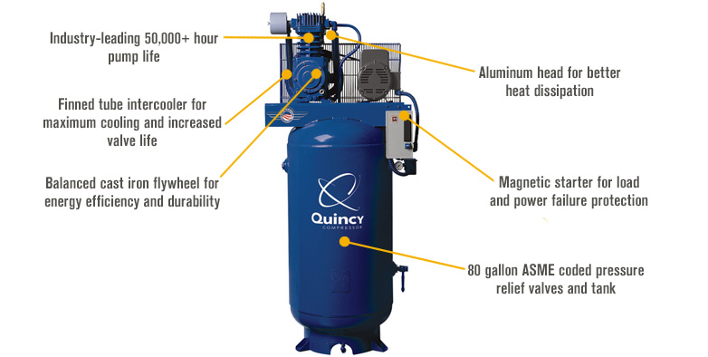 Quincy Qt 7 5 Splash Lubricated Reciprocating Air
