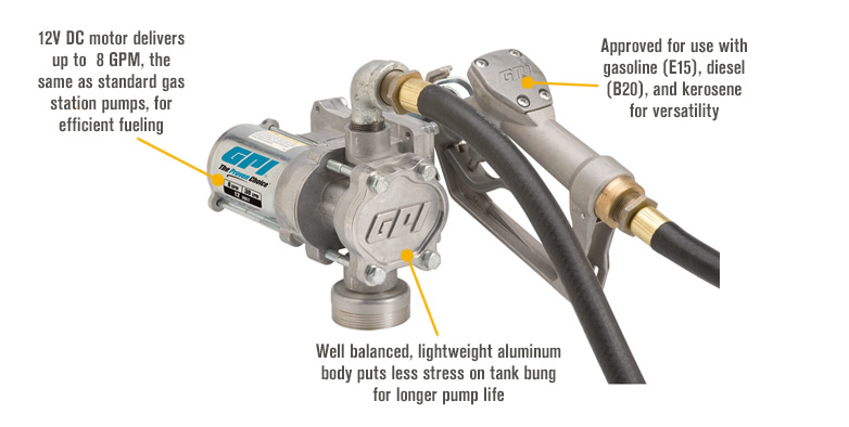 Features for FREE SHIPPING — GPI EZ-8 12V Fuel Transfer Pump — 8 GPM, Manual Nozzle, Hose, Model# EZ-8 Pump