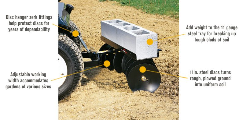 Features for Brinly-Hardy Disk Harrow, Model# DD-55BH