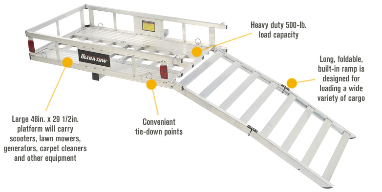 Features for Ultra-Tow Aluminum Cargo Carrier with Ramp