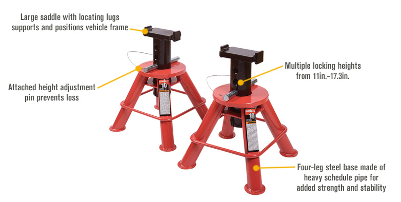Features for Sunex Low-Height 20-Ton Jack Stands — Model# 1210