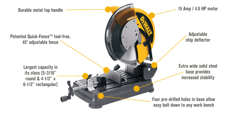Dewalt Multi Cutter Saw 15 Amps Model Dw872 Northern