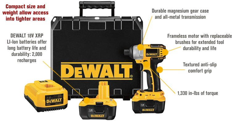 Features for FREE SHIPPING — DEWALT Heavy-Duty Cordless Impact Driver Kit with NANO Technology — 18V, 1/4in., Model# DC827KL