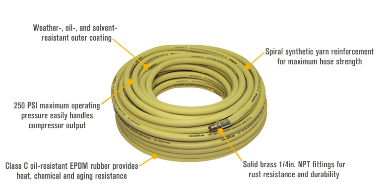 Features for Goodyear Rubber Air Hose — 3/8in. x 100ft., 250 PSI, Model# 46506