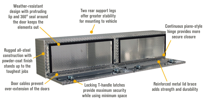 Features for Northern Tool + Equipment Locking Top-Mount Truck Tool Box — Diamond Plate Aluminum, 72in.