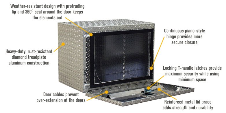 Features for Northern Tool + Equipment Locking Underbody Truck Tool Box — Diamond Plate Aluminum, 24in.