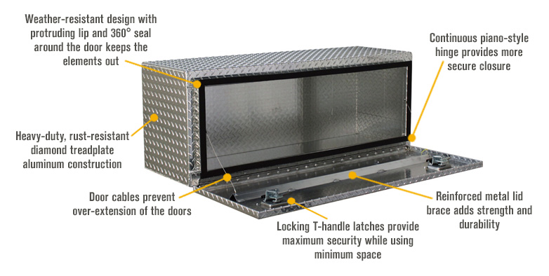 Features for Northern Tool + Equipment Locking Underbody Truck Tool Box — Diamond Plate Aluminum, 48in.