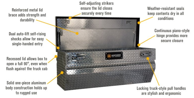 Features for Northern Tool + Equipment Locking Chest Truck Tool Box — Diamond Plate Aluminum, 48in.