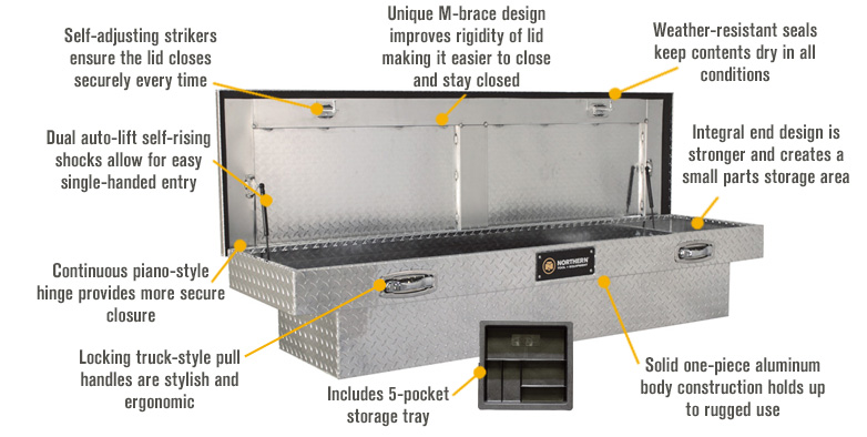 Features for Northern Tool + Equipment Crossover Low Profile Truck Tool Box — Diamond Plate Aluminum, 71in.
