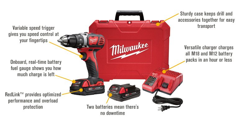 Features for FREE SHIPPING — Milwaukee M18 Compact 1/2in. Drill Driver Kit — Two M18 Compact RedLithium 1.5Ah Batteries, Model# 2606-22CT