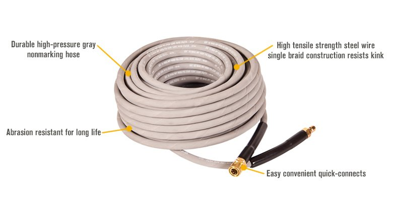 Features for NorthStar Nonmarking Pressure Washer Hose — 4,000 PSI, 100ft. x 3/8in., Model# 989401981