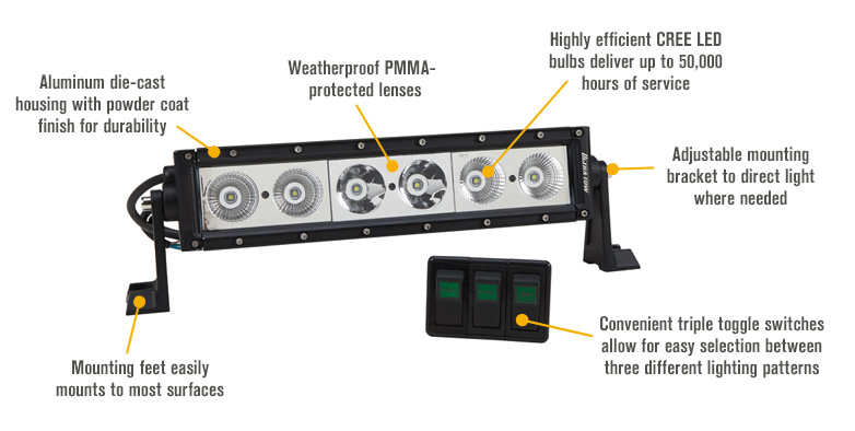 Features for Ultra-Tow XTP LED Combo Work Light — 4,100 Lumens, 6 CREE LEDs