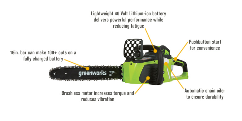 Features for GreenWorks G-MAX Chainsaw — DigiPro 40V 4.0Ah Li-Ion, 16in. Bar, Model# 20312