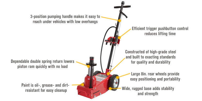 Features for FREE SHIPPING — Strongway 35-Ton Quick Lift Air/Hydraulic Service Floor Jack