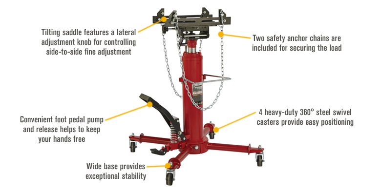 Features for Strongway 1/2-Ton 2-Stage Telescoping Transmission Jack