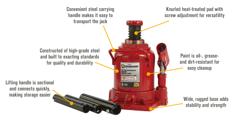 Features for FREE SHIPPING — Strongway 20-Ton Hydraulic Stubby Bottle Jack