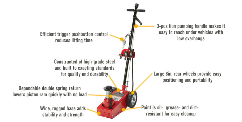 Features for FREE SHIPPING — Strongway 22-Ton Quick Lift Air/Hydraulic Service Floor Jack