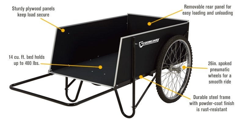 Features for Strongway Garden Cart — 400-lb. Capacity, 14 Cu. Ft., 48in.L x 29in.W