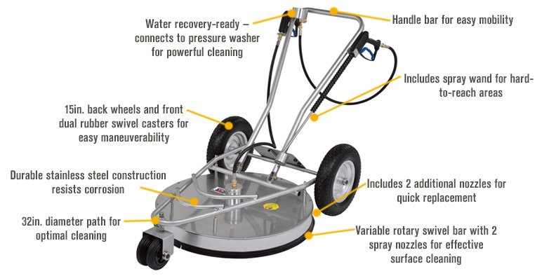 Features for NorthStar Pressure Washer Recovery Surface Cleaner — 32in., 5000 PSI, 8 GPM