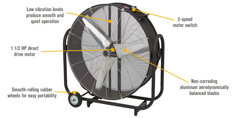 Features for Strongway Tilting Direct Drive Drum Fans — 42in., 16,500 CFM, 1/2 HP