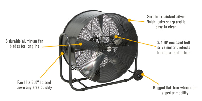 Features for Bannon Tilting Enclosed Motor Belt Drive Drum Fan — 42in. Dia., 20,945 CFM, 3/4 HP, 120 Volts