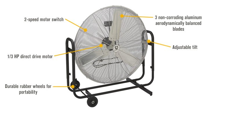 Features for Strongway Direct Drive Commercial Circulator Fan — 36in. Dia, 1/3 HP, 12,000 CFM