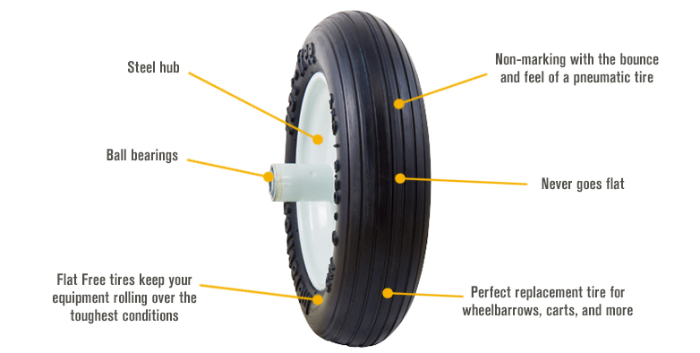Features for Marathon Tires Flat-Free Wheelbarrow Tire — 3/4in. Bore, 3.50/2.50–8in.