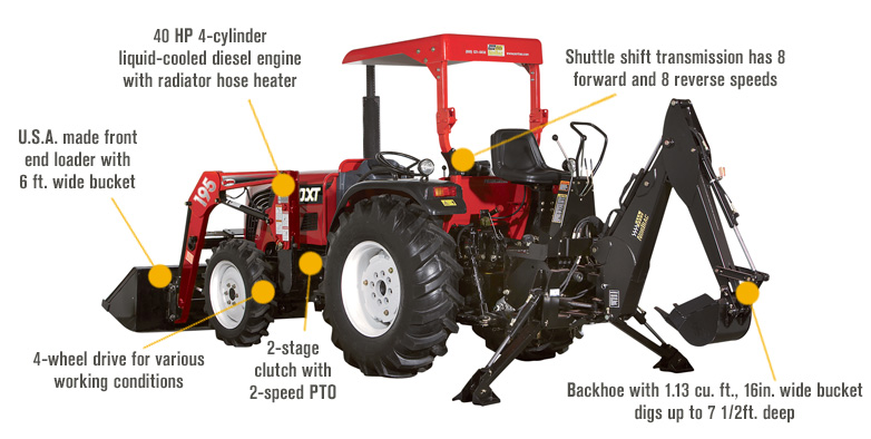 Features for FREE SHIPPING — NorTrac 40XT 40 HP 4WD Tractor with Loader & Backhoe — with Ag Tires