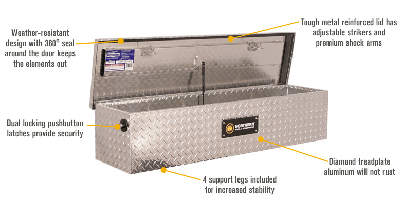 Features for Northern Tool + Equipment Flush Mount Truck Tool Box — Diamond Plate Aluminum, 48.5in.