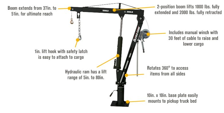 Features for Ultra-Tow Hydraulic Pickup Truck Crane With Hand Winch — 2000-Lb. Capacity