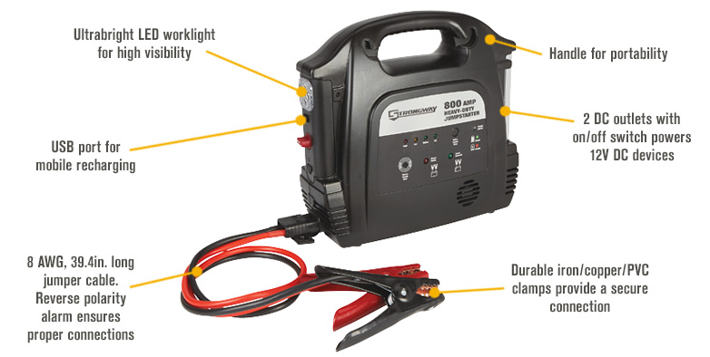 Features for Strongway Battery Jump Starter and Portable Power Pack — 1600 Peak Amps, 44Ah (Two 22Ah Batteries)