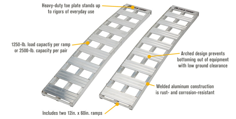 Features for Ultra-Tow Non-Folding Arched Aluminum Loading Ramp Set — 2500-Lb. Capacity, 5Ft.L