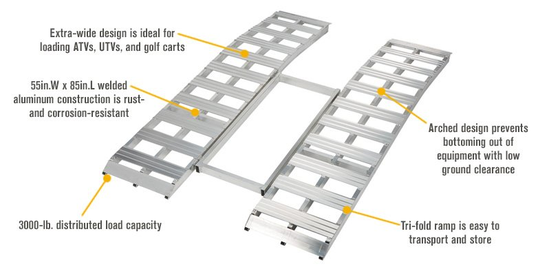 Features for Ultra-Tow Tri-Fold Arched Aluminum Loading Ramp — 3000-Lb. Capacity, 85in.L x 55in.W
