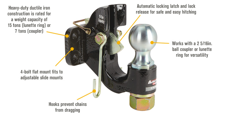 Features for Ultra-Tow XTP Auto-Locking Dual-Purpose Pintle Hitch — 2 5/16in. Ball, 15-Ton Capacity (Lunette), 7-Ton Capacity (Coupler)
