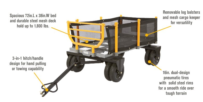 Features for FREE SHIPPING — Bannon 3-in-1 Convertible Logging Wagon — 1,800-Lb. Capacity, 36 Cu. Ft.