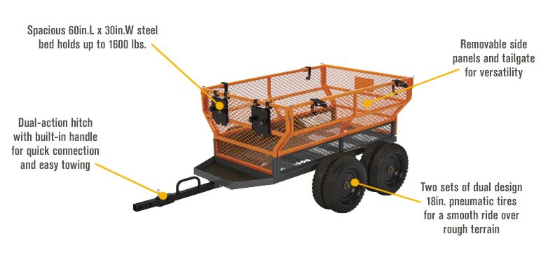 Features for FREE SHIPPING — Bannon Utility Trailer — 1,600-Lb. Capacity, 24 Cu. Ft.