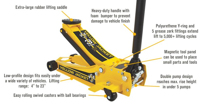 Features for Yellow Jacket Low-Profile Super-Duty Jack — 3-Ton Lift Capacity, 4in.–23in. Lift Range