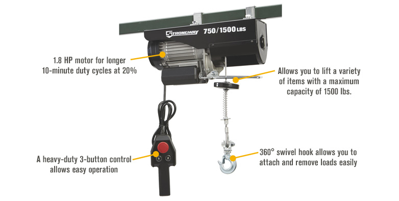 Features for Strongway Electric Cable Hoist — 750-Lb. Single Line Capacity, 1500-Lb. Double Line Capacity, 38ft./19ft. Lift