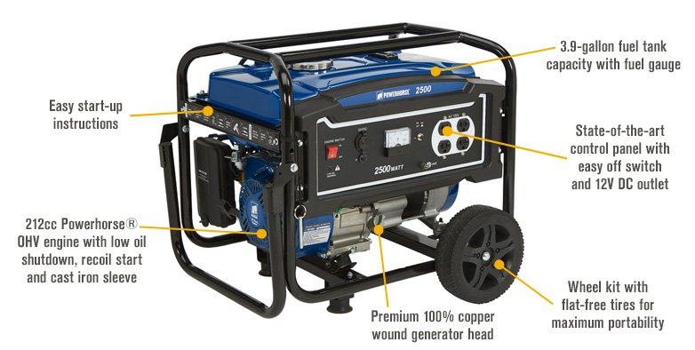 Features for Powerhorse Portable Generator — 2500 Surge Watts, 2000 Rated Watts, EPA Compliant