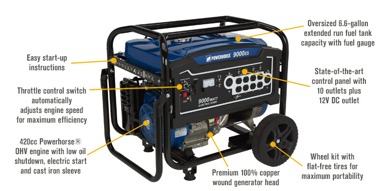 Features for Powerhorse Portable Generator — 9000 Surge Watts, 7250 Rated Watts, Electric Start