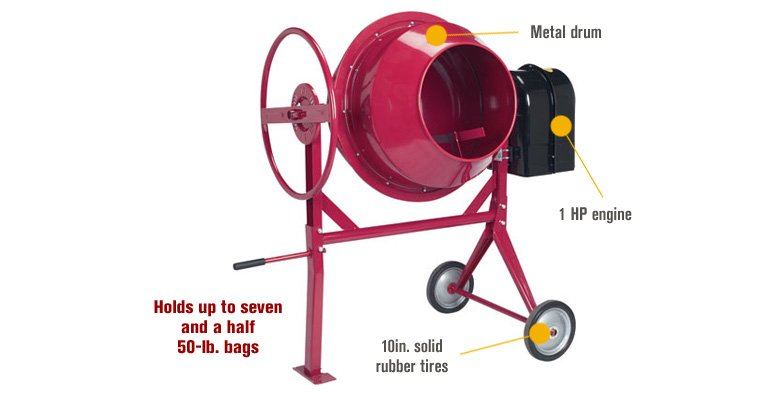 Features for Northern Industrial Portable Cement Mixer — 6 Cubic Ft., 1 HP, Model# CM180L