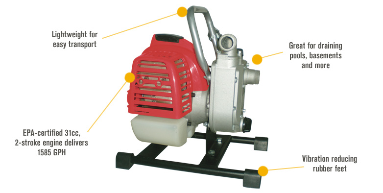 Features for Wel-Bilt Water Pump — 1in. Ports, 1585 GPH, 31cc 2-Stroke Engine